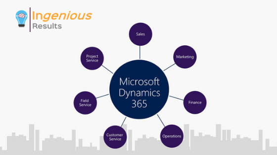 How Microsoft Dynamics 365 can Assist your Business