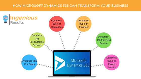 How Microsoft Dynamics 365 Can Transform Your Business